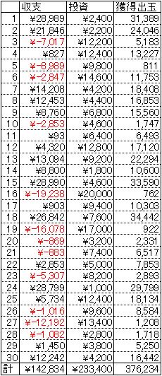 バジリスク 30日 1円