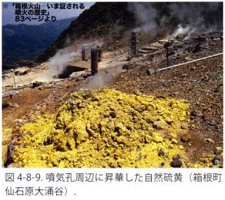 「箱根火山」図4-8-9