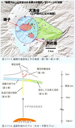 「箱根火山」図3-11-5+6.jpg