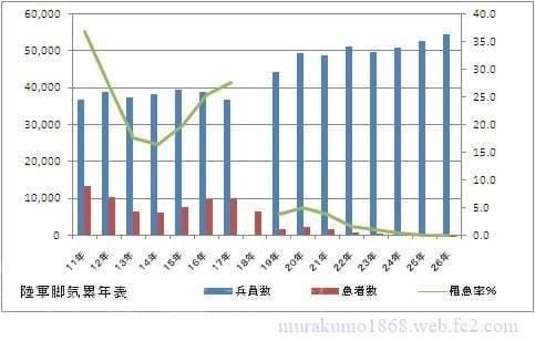 https://blog-imgs-63-origin.fc2.com/m/u/r/murakumo1868/20140519_2.jpg