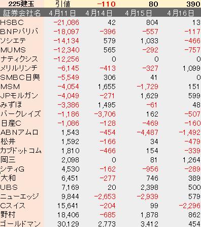 株式情報_2014-4-17_2-47-18_No-00