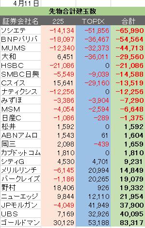 株式情報_2014-4-19_0-26-12_No-00