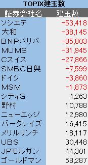 株式情報_2014-4-19_0-46-27_No-00