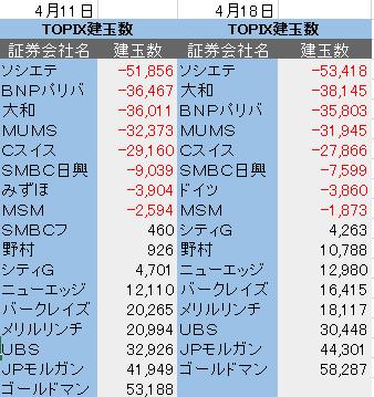 株式情報_2014-4-19_0-50-45_No-00