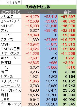 株式情報_2014-4-19_1-6-13_No-00