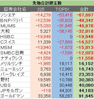 株式情報_2014-4-20_5-24-20_No-00