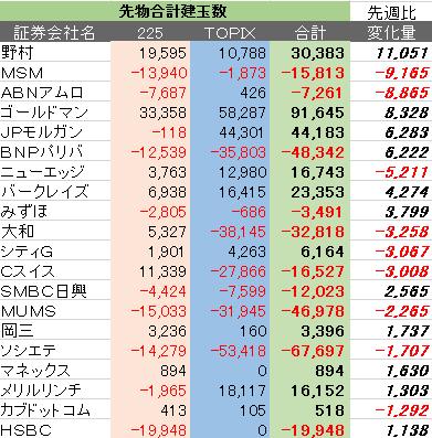 株式情報_2014-4-21_0-10-0_No-00
