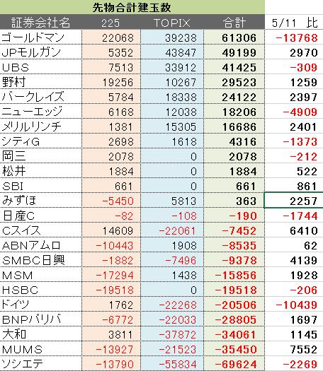 株式情報_2014-5-20_3-0-9_No-00