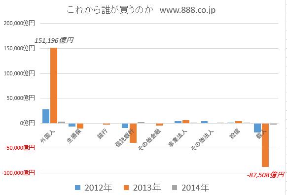 株式情報_2014-5-26_0-35-55_No-00