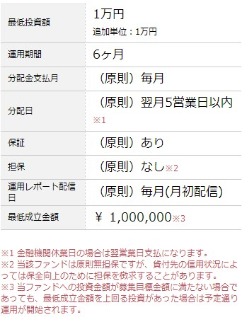 CrowdBank20140812_2.jpg