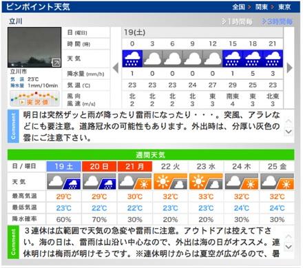 20140718_tenki.jpg