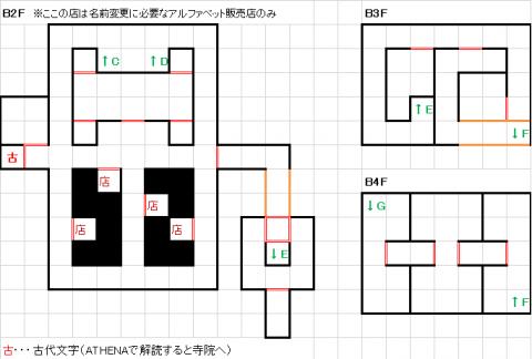 B2F~B4F